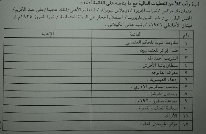 بنك الأسئلة وأوراق عمل في مادة التاريخ لطلاب الشهادة السودانية ( 1 )