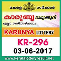 Karunya Lottery KR-296 Results 3-6-2017