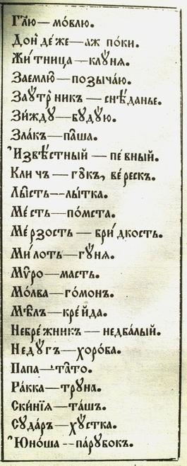 Перший словник української мови