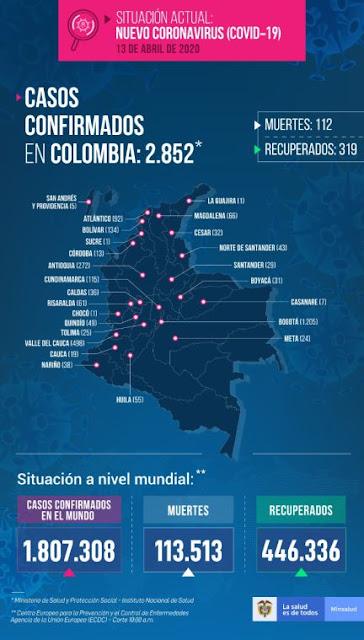 Hoy tres muertes más de Covid 19 en Colombia, van 112 fallecidos