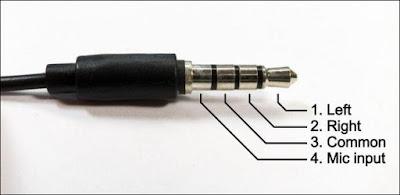 Fitur Headset Jack 3.5mm Dan Jenis-jenisnya