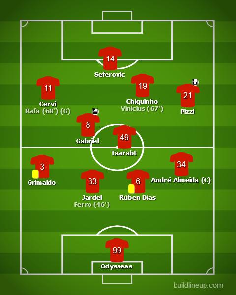 Benfica vs Famalicão - Taça de Portugal 2019/20