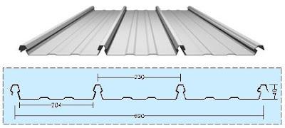 Harga atap spandek per meter per lembar 2018