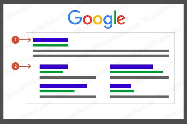 Tips Cepat Mendapat Sitelink dari Google