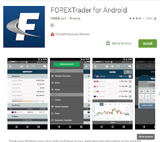 Ulasan Lengkap Aplikasi Forex Trader For Android