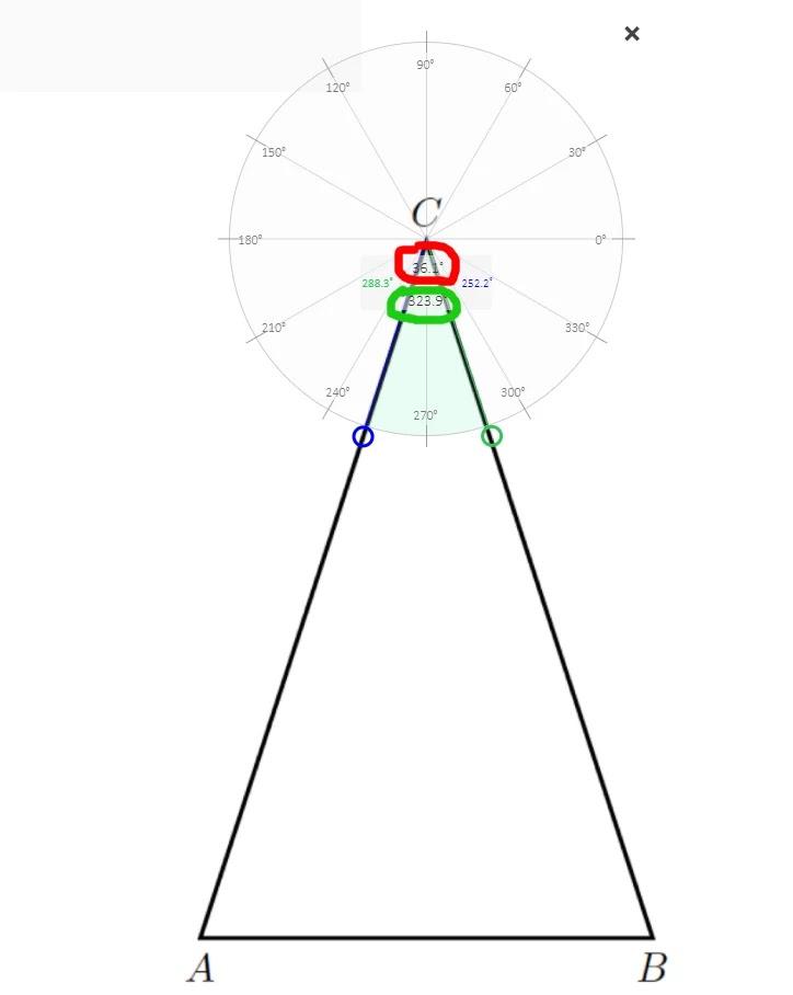 misurazione angoli goniometro chrome