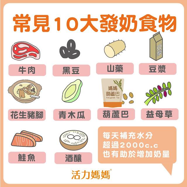 鮭魚 山藥 豆漿 青木瓜