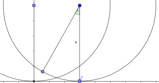 Differential Geometry solutions