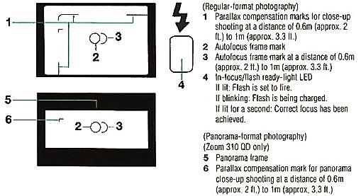 Nikon Zoom 310 AF QD, Viewfinder readout