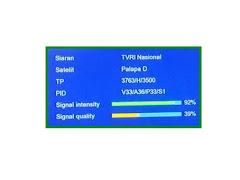 Info Frekuensi TVRI Nasional Terbaru 2021 Palapa D dan Telkom 4