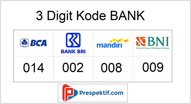 Kode Bank Bca Dan Bca Syariah Serta Contact Center Dan Swift Code Kode Bank