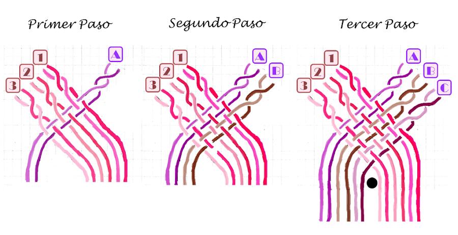 esquema tutorial encaje de bolillos: como hacer araña o milano pasos 1 al 3