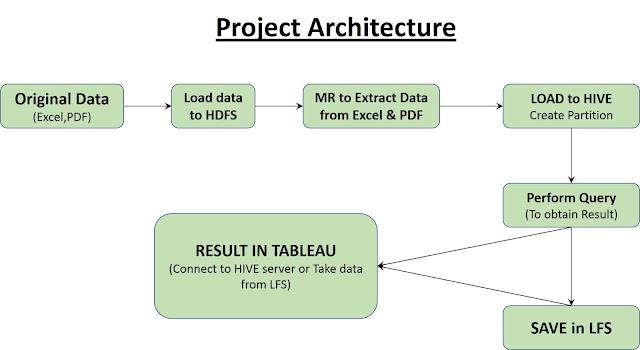 APACHE PDFBOX API MR INSTALLER PDF