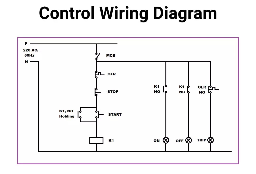 Arti Wiring Diagram   Fusebox and Wiring Diagram wires bacon ...