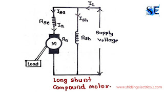 Long shunt compound motor