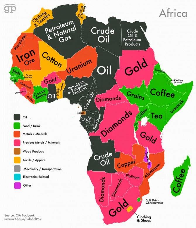 exportaciones África