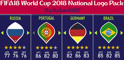 FIFA 18 World Cup 2018 All National Teams Logo Pack By Babaei007