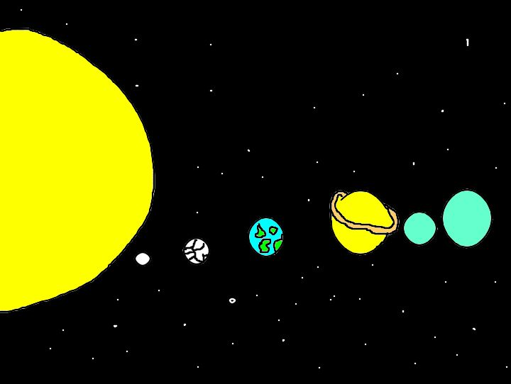 Parts Of The Solar System - Pics about space