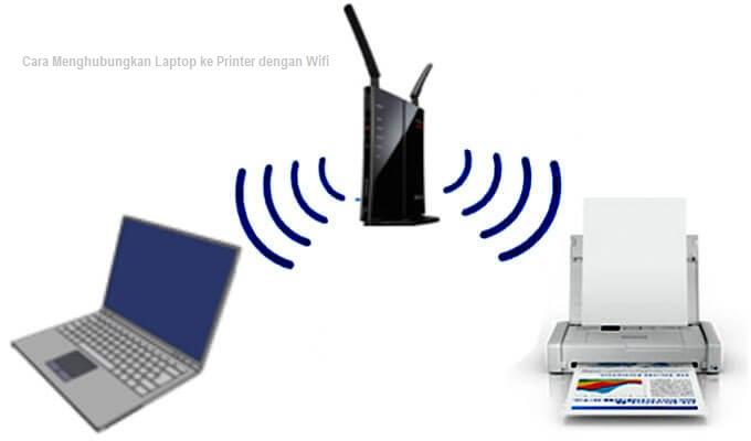 Cara Sharing Printer dengan Jaringan Wifi | Tips dan Trik ...