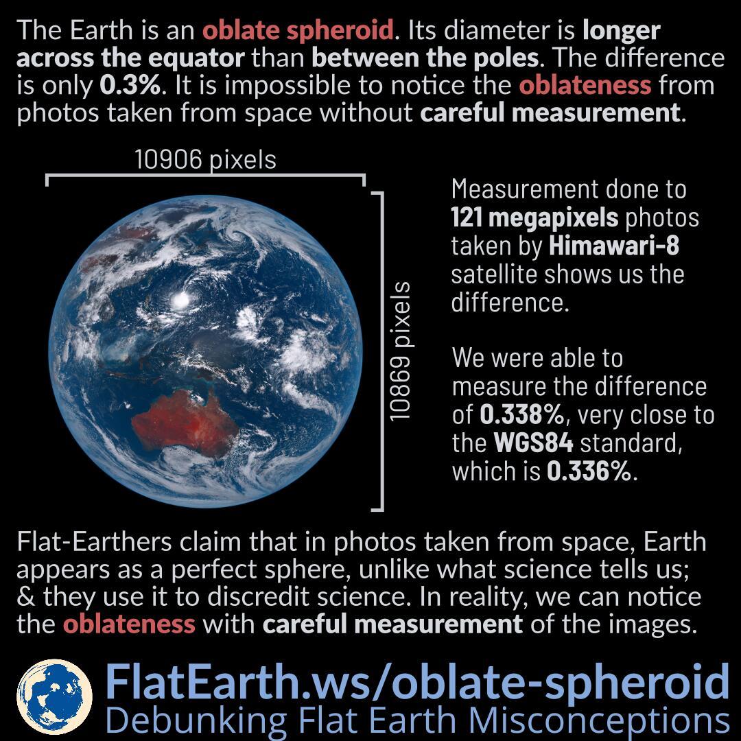 Bumi Sebenarnya Bukan Sfera? | Ketahui 10 Fakta Menarik Tentang Bumi