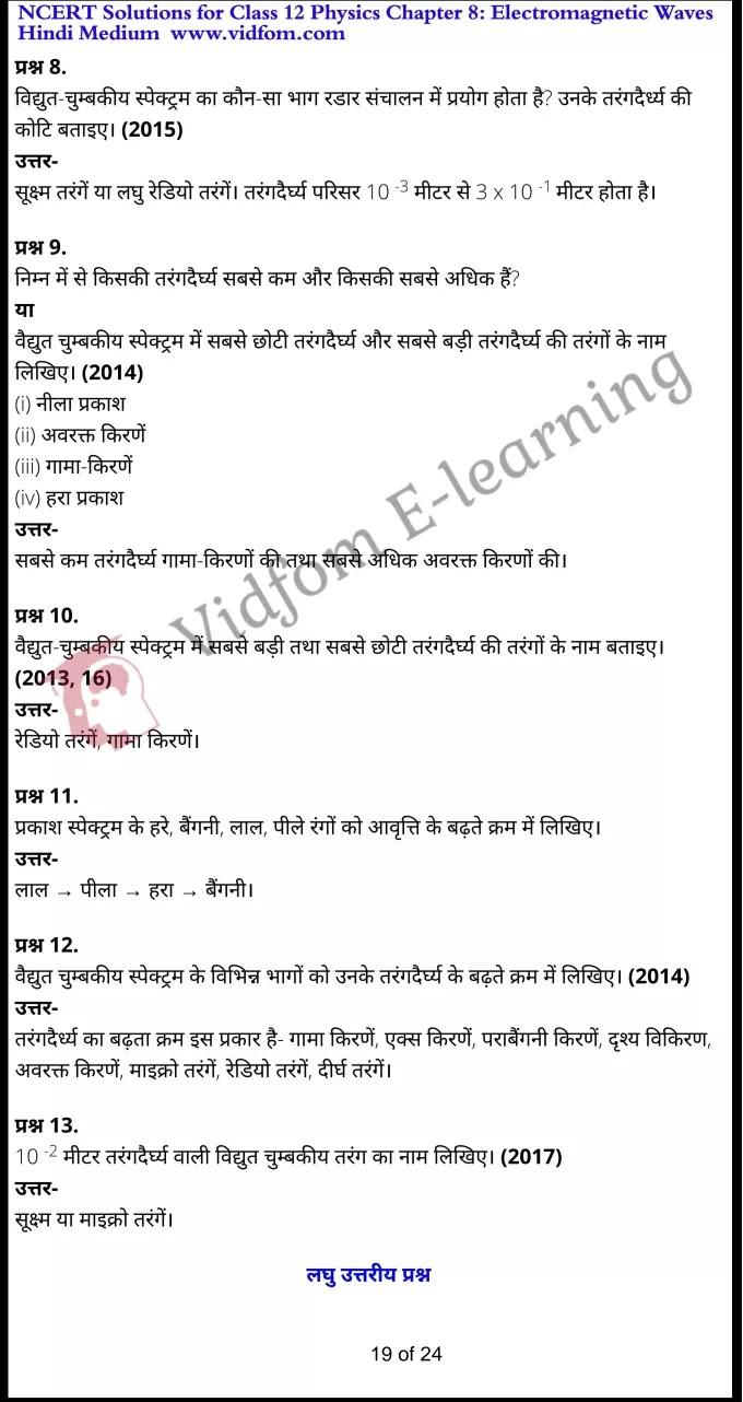 class 12 physics chapter 8 light hindi medium 19