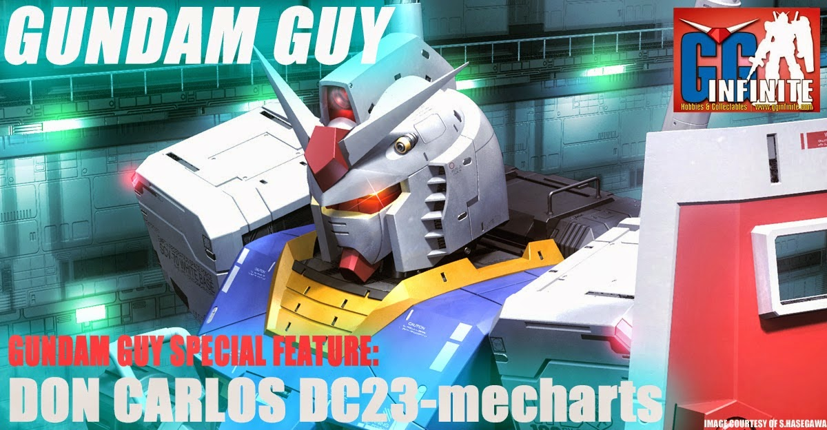 Gundam Guy Special Featurephoto