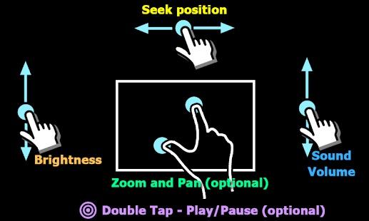 MX-Player-Zoom-Pan