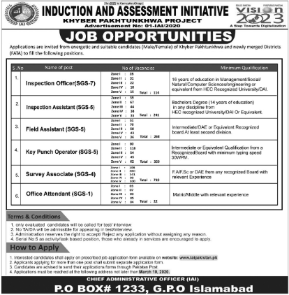 Jobs in Induction and Assessment Initiative KPK 2020