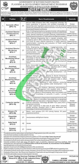planning-development-department-kpk-jobs-2020-application-form
