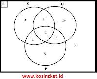 kunci jawaban matematika kelas 7 halaman 185 - 192 uji kompetensi 2