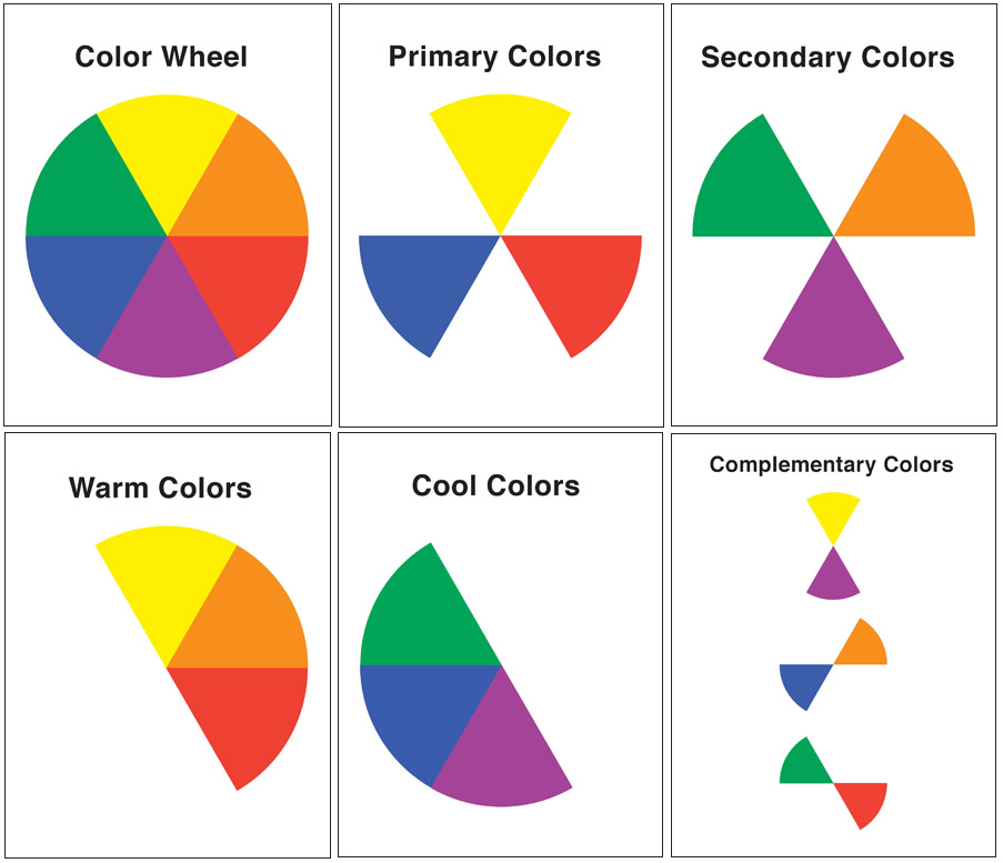 The Kinders And First Graders Will Practice Drawing Cutting Circles To Make Their Own Color Wheel Once Completed We Label Colors Begin