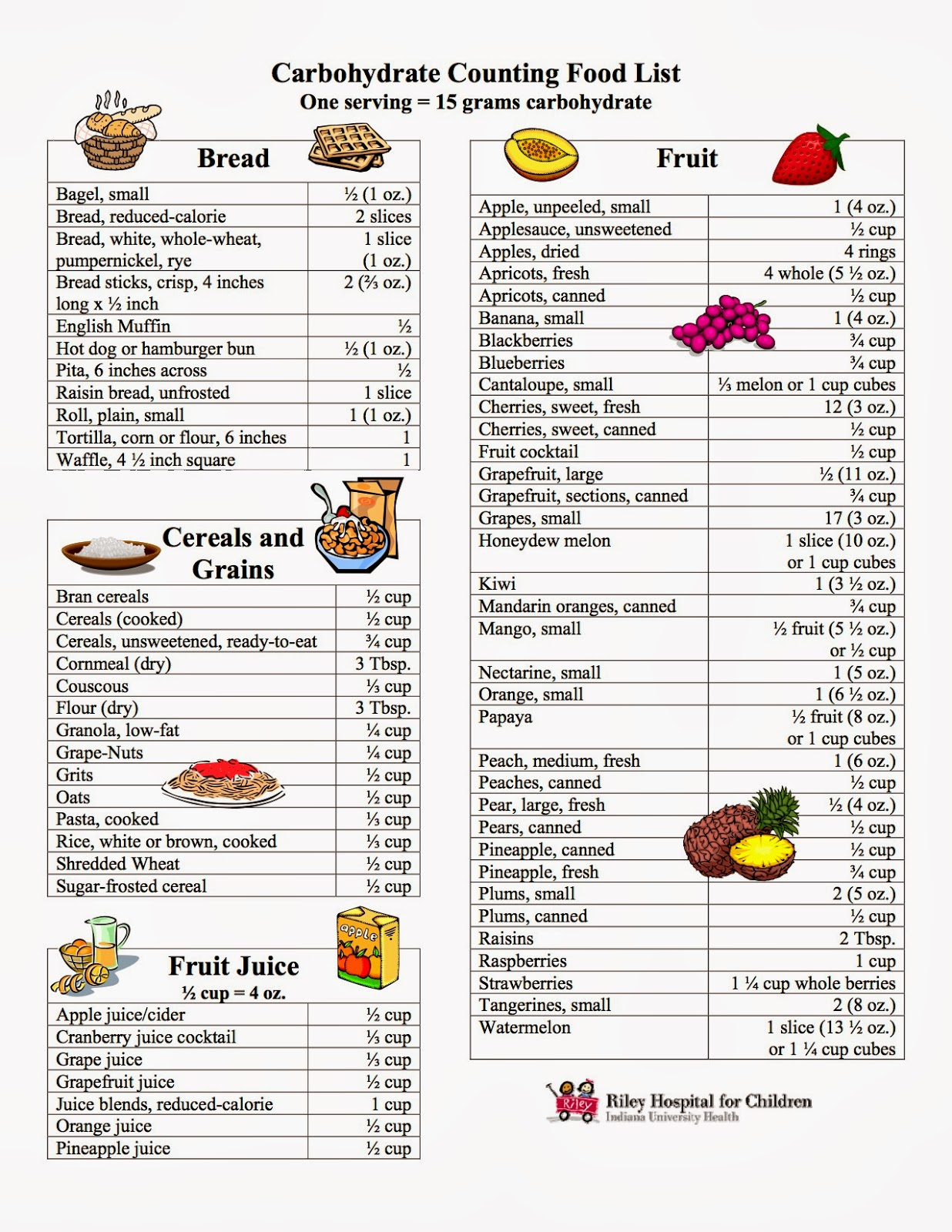 Carbohydrate Counting Food List Spanish