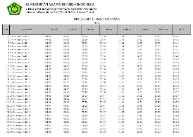 Jadwal Imsakiyah Ramadhan 1442 H Kabupaten Lamongan, Provinsi Jawa Timur