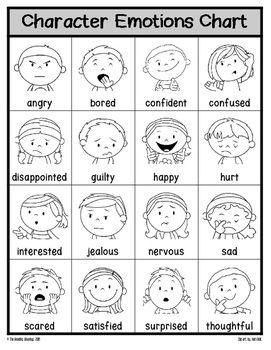 character feelings chart for kids