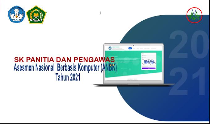 Format SK Panitia dan Pengawas ANBK Tahun 2021