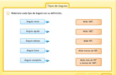 http://www.juntadeandalucia.es/averroes/centros-tic/41009470/helvia/aula/archivos/repositorio/0/196/html/recursos/la/U09/pages/recursos/143164_P120/es_carcasa.html