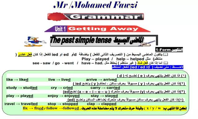 مذكرة قواعد اللغة الانجليزية دروس اولى ثانوي ترم اول