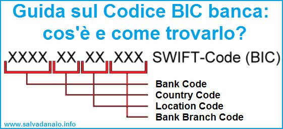 Calcolare codice BIC banca: cos'è e come trovarlo?