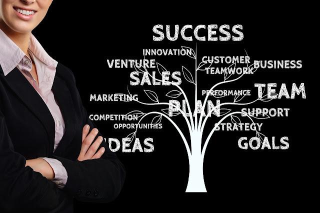 Keuangan Dalam Meningkatkan Bisnis