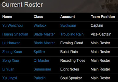 Team Blue Rain Main Roster