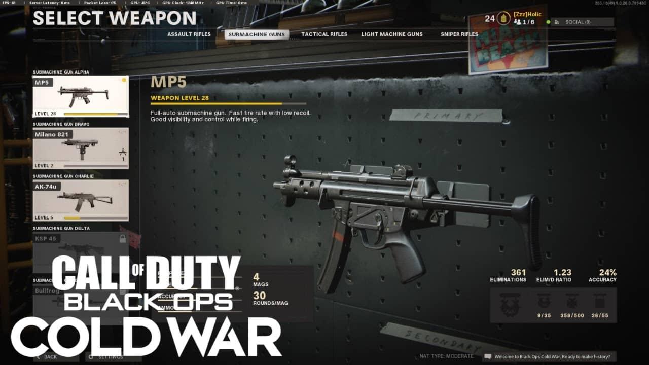The best submachine gun