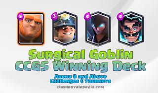 surgical-goblin-ccgs-winning-deck.png