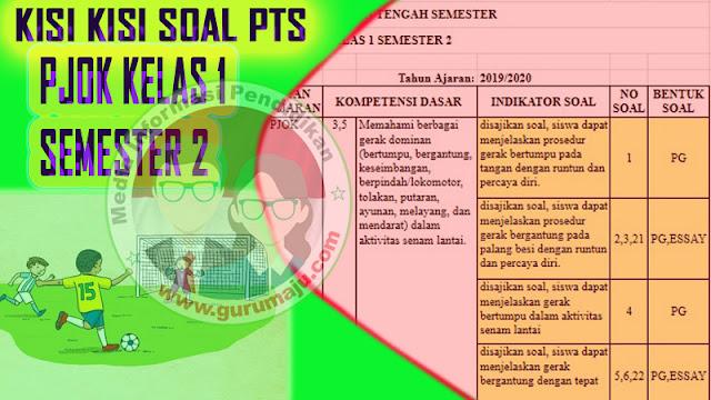 Kisi-Kisi Soal UTS / PTS PJOK Kelas 1 Semester 2 K13 Revisi