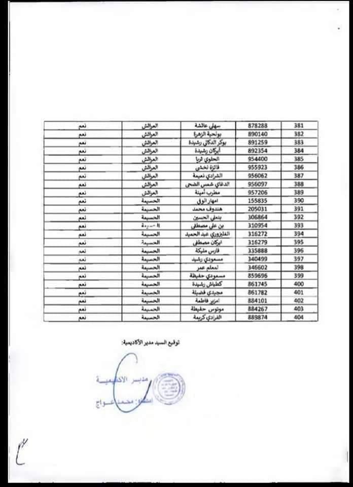 لوائح التقاعد النسبي لجهة طنجة تطوان الحسيمة .2019