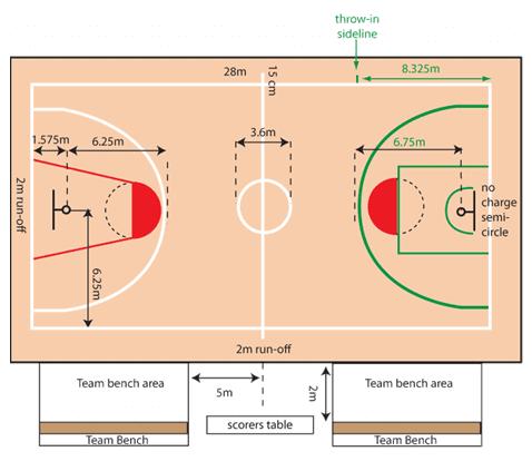Ukuran lapangan bola basket resmi