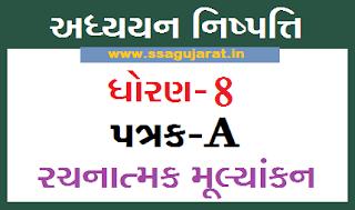 Patrak-A Std 8 Excel or PDF
