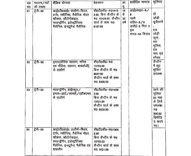 Shriram Pistons & Rings Ltd Recuitment 2020