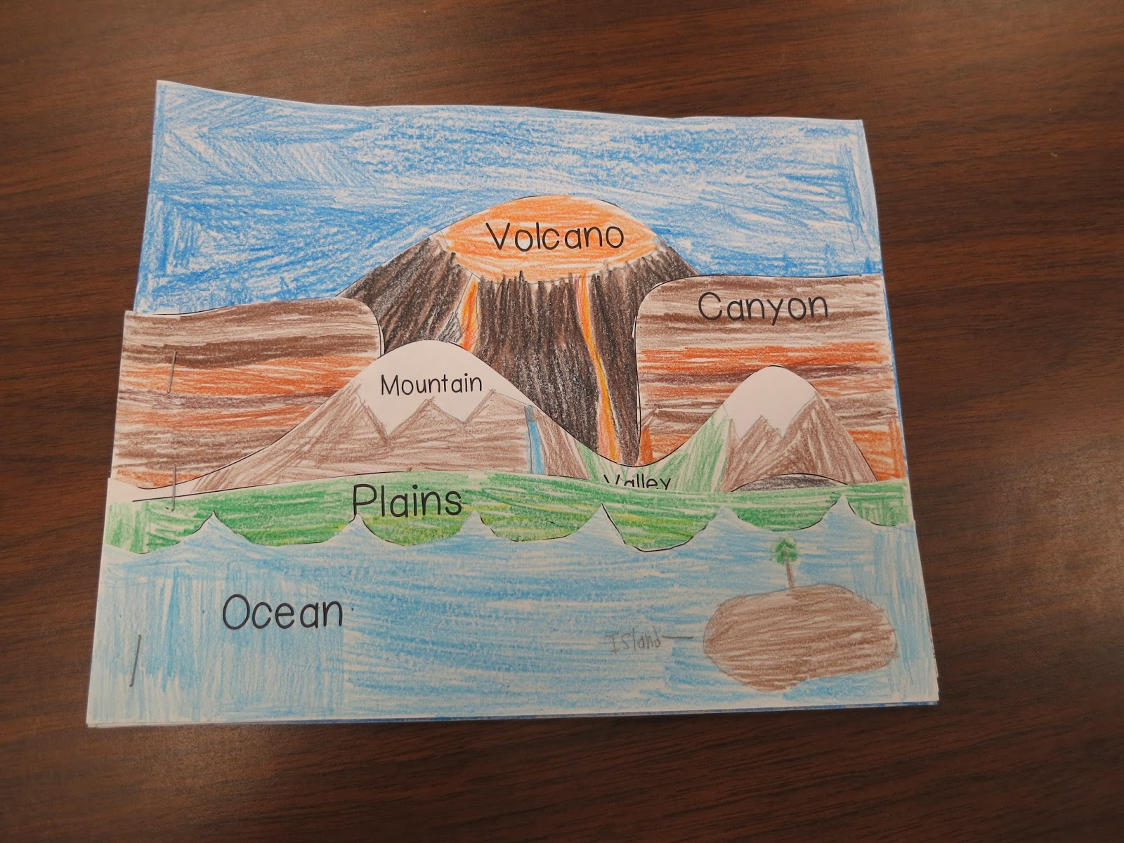 Tearless Teaching Landform Flipbook