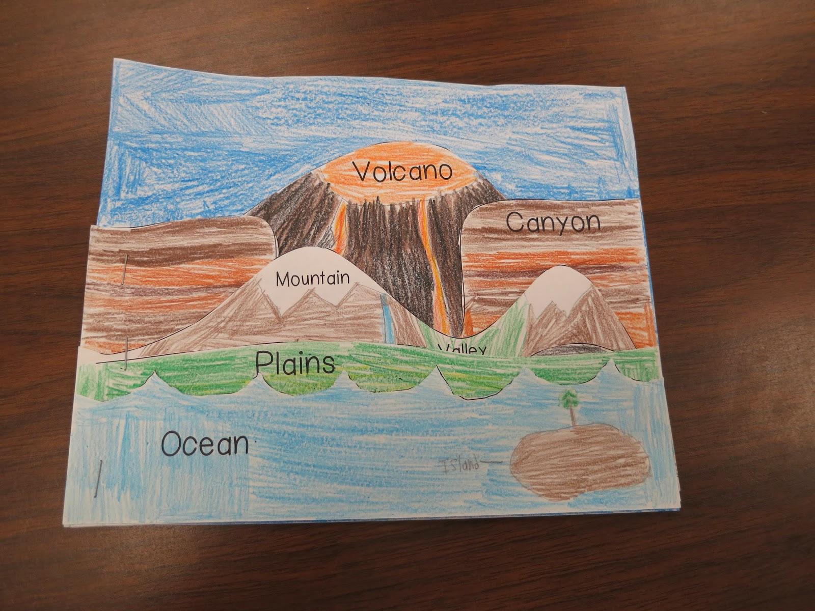 Tearless Teaching Landform Flipbook