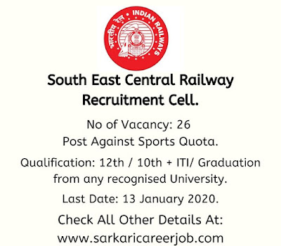 Latest Railway Recruitment 2020 against sports quota government job vacancies.